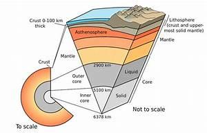 Layers Of The Earth  What Lies Beneath Earth U0026 39 S Crust