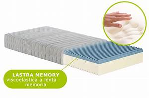 Mondo Convenienza Materassi Memory 58 images