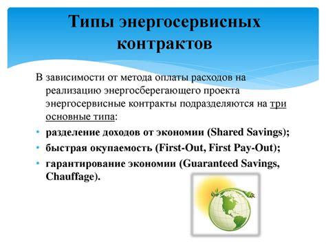 Энергосервисный контракт от ЭСКО Ферекс