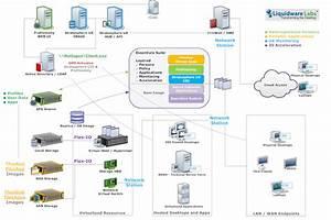 Wiring Diagram Software Ware