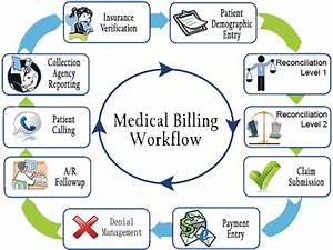 Omega Medical Billing  U0026 Collection Services