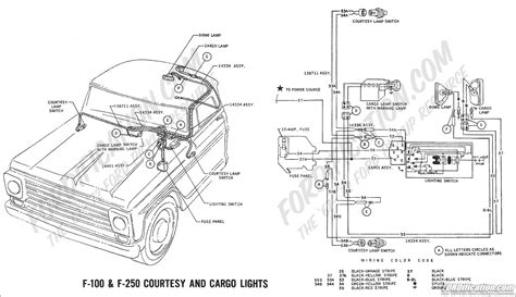 ford  ignition wiring diagram   switch wiring