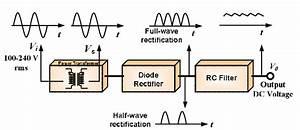 Dc Power Supply Block Diagram