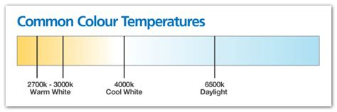 dimmable led light warm white kelvin colour temperature explained lighting ideas