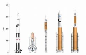 Obama to Back New Heavy Rocket, Bigger NASA Budget, Cancel ...