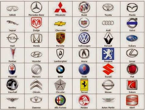 4 Different Kind Of Car Logo Designs