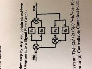 Solved  Simplify A Block Diagram Shown Below Step By Step
