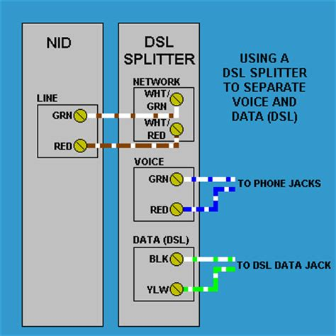 Phone Man Home Wiring Advice Page Dsl Digital