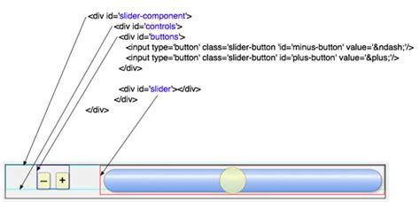 html5 components ad hoc components part 1