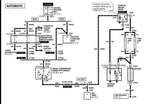 97 F150 Starter Wiring Diagram by 02 Expedition Fuse Diagram For Blower Wiring Diagram And