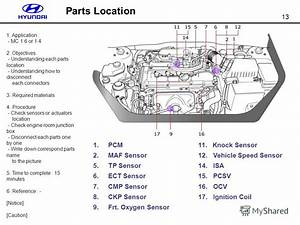 U041f U0440 U0435 U0437 U0435 U043d U0442 U0430 U0446 U0438 U044f  U043d U0430  U0442 U0435 U043c U0443   U0026quot Published By Hyundai Motor Company
