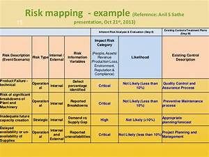 risk assessment event planning With event risk management template