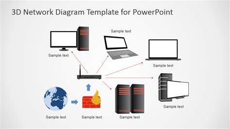 Computer Picture Template by 3d Computers Network Diagram For Powerpoint Slidemodel