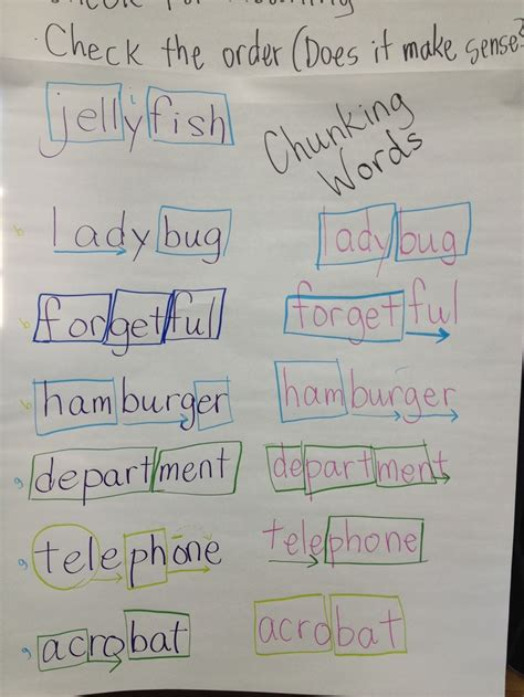 chunking words school kids crafts teaching time teaching