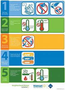 17 Best Images About Food Safety On Pinterest