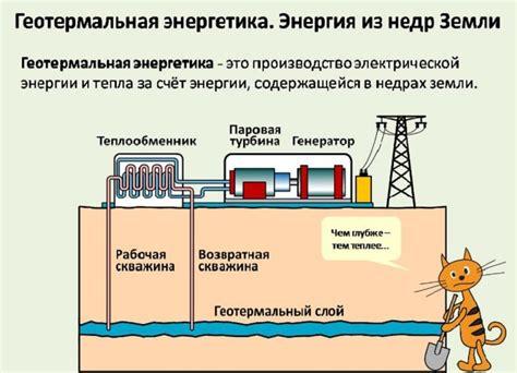 Альтернативная энергия для дома выбираем источник FORUMHOUSE