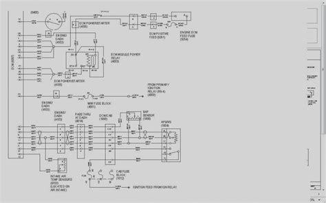 2005 International 4300 Wiring Diagram by International 9400i Wiring Diagram Decor