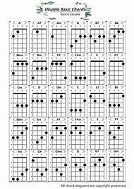 Best Ukulele Chords - ideas and images on Bing   Find what you'll love