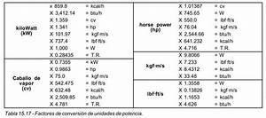 Conversion Chevaux Fiscaux En Chevaux Din : conversion kw en cv fiscaux rapport n 413 projet de loi adopt par l 39 assembl e nationale apr ~ Medecine-chirurgie-esthetiques.com Avis de Voitures
