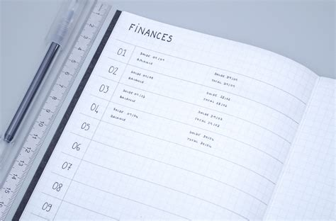 budget tracking process   bullet journal minimalplan