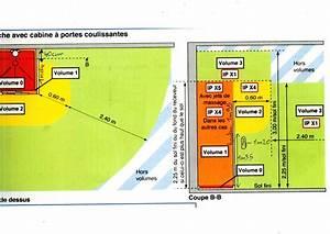 volume de protection salle de bains obasinccom With protection electrique salle de bain