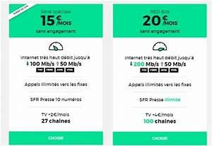 Numero Appel Sfr : d couvrez la nouvelle box internet de l op rateur red by sfr et les promos pour la rentr e 2017 ~ Medecine-chirurgie-esthetiques.com Avis de Voitures