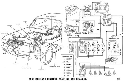 65 Mustang Engine Diagram by 1965 Mustang Wiring Diagrams Average Joe Restoration