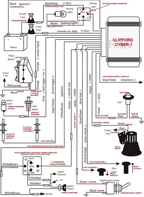 Commando Alarm Wiring Diagram Wellread