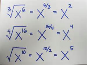 Square Root of Negative Exponents