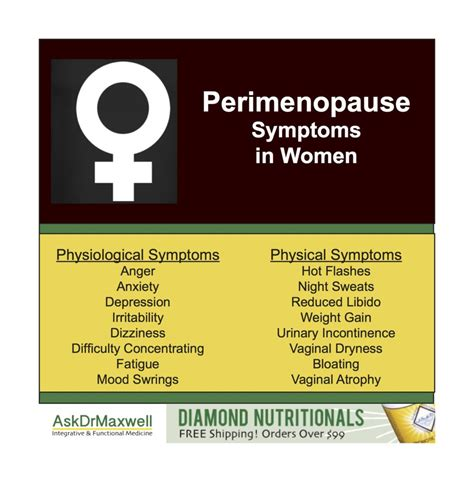 What Is Perimenopause And How To Treat It - Ask Dr. Maxwell