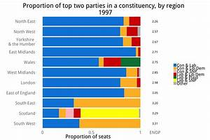 Britain's evolving multi-party system(s) | British ...