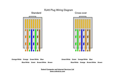 cat5 connector wiring diagram with rj45 inside wire to