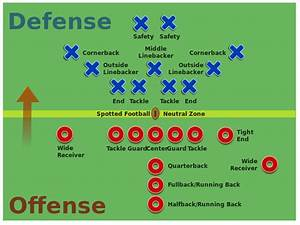 File American Football Positions2 Svg