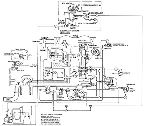 89 325i Ac System Diagram by Repair Guides Component Location And Vacuum Diagrams