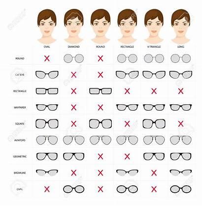 Face Shape Glasses Shapes Right Diamond Oval