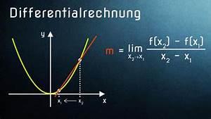 Tangentensteigung Berechnen : mathe videos matheretter ~ Themetempest.com Abrechnung