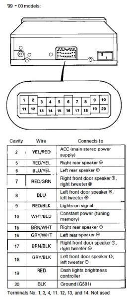 Oem Radio Harness Diagram Honda Tech
