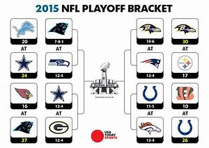 Updated NFL playoff bracket and an early look at the ...