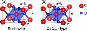 Unit Cell Of Sio2 In The Stishovite Phase  A  And The