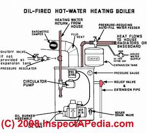 Permesinan Bantu  Permesinan Bantu  Boiler Dan Pompa