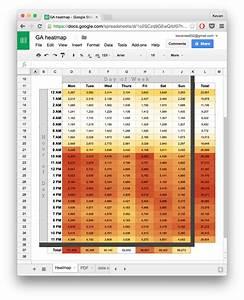 Data analysis google docs natural buff dog for Google documents and data