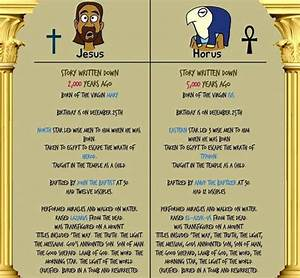 Horus And Jesus Comparison Chart Horus Manure The Horus Jesus Straw Man Is An Atheist