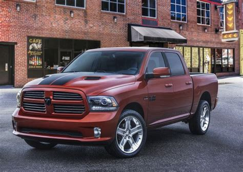 2018 Ram 1500 Reviews  Pricing, Release Date And Buying