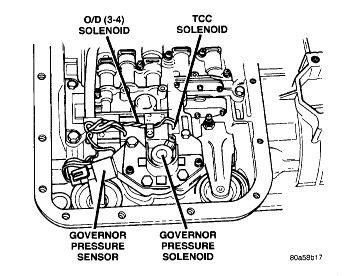 Dodge 44re Transmission Diagram by Transmission Parts Diagram For 44re Dodge Dakota
