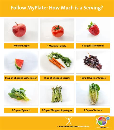 fruit vegetable serving much infographic