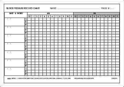 blood pressure chart templates word templates