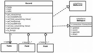 Update Table Set Values  U0026 Enter Image Description Here Sc