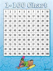 Kindergarten Number Chart 1 100