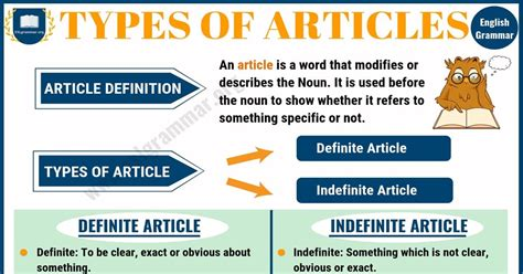 Types of Articles: Definite Article & Indefinite Articles ...