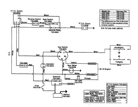 cub cadet 1810 coil wiring diagrams repair wiring scheme